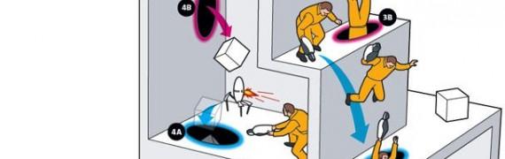 portal_claustrophobia.zip