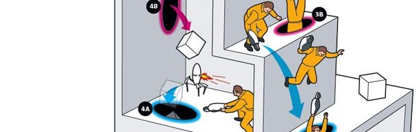 portal_claustrophobia.zip For Garry's Mod Image 1